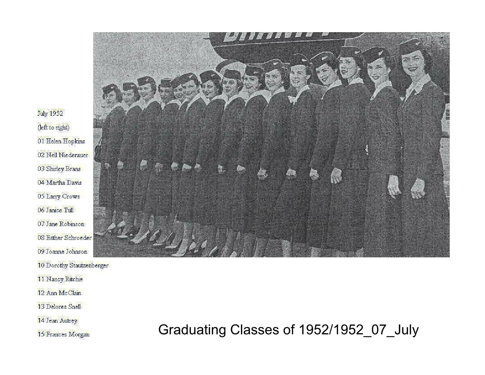 1950s classes